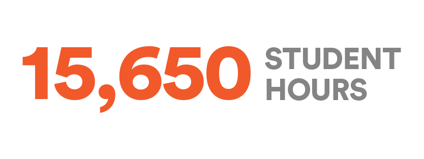 15650-Student-Hours