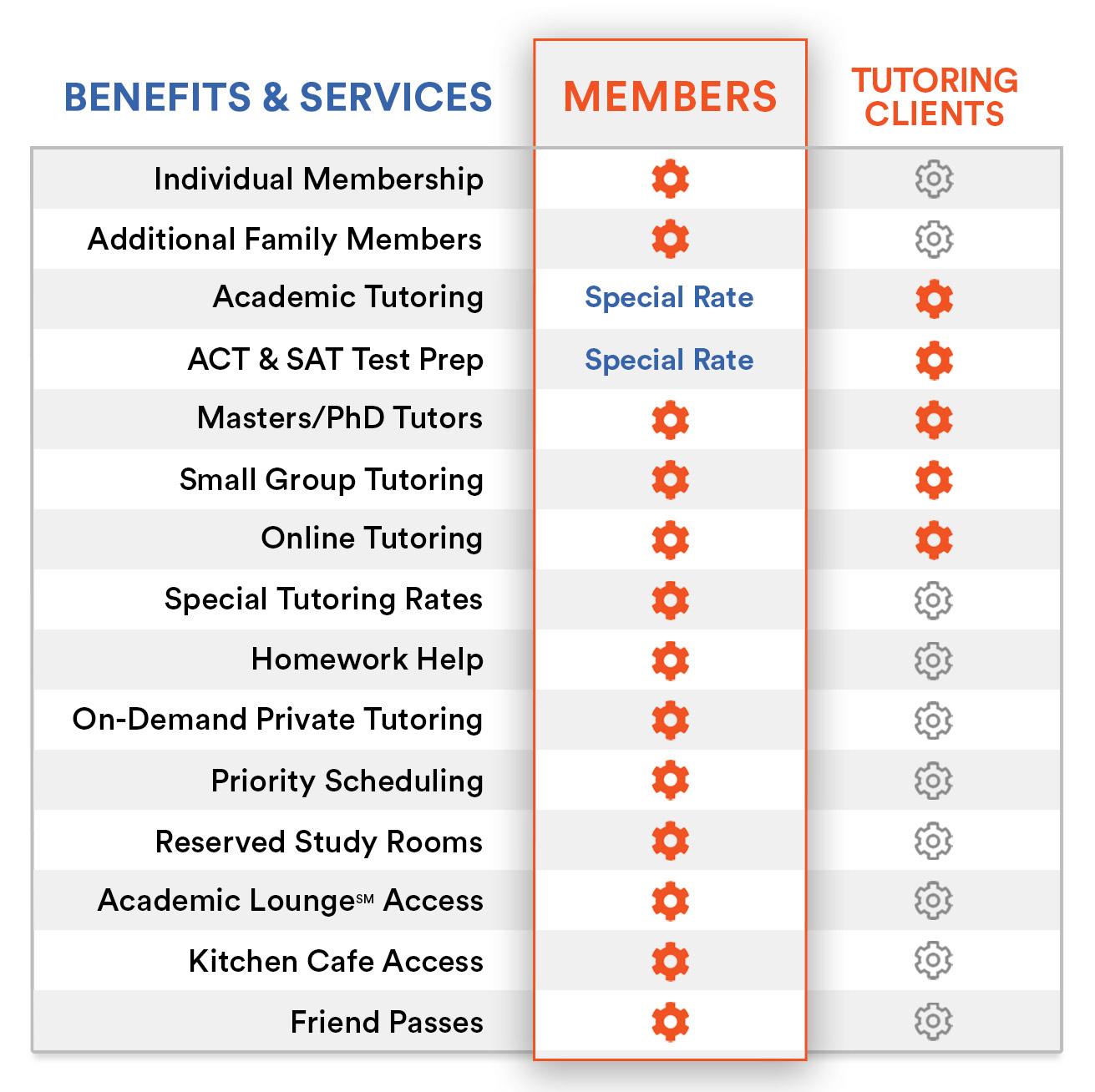 2020-Benefits-V6