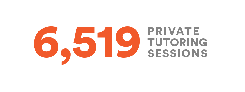 6519-Private-Tutoring