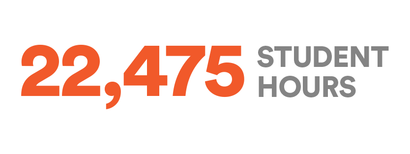 HP-Student-Hours-3-20